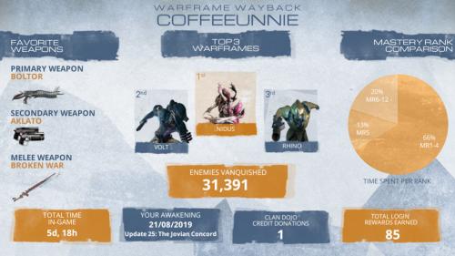 coffeeunnie