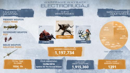 electrorugaji