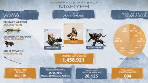 maryph