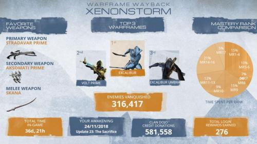 xenonstorm